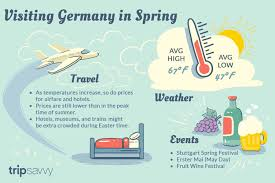 Visiting Germany is Spring