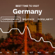 When Is The Best Time To Travel To Germany?